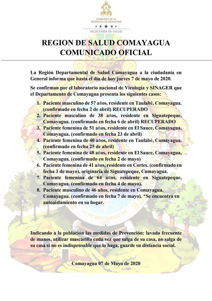 Región de Salud en Comayagua oficializa un nuevo caso de coronavirus en la ex capital de Honduras