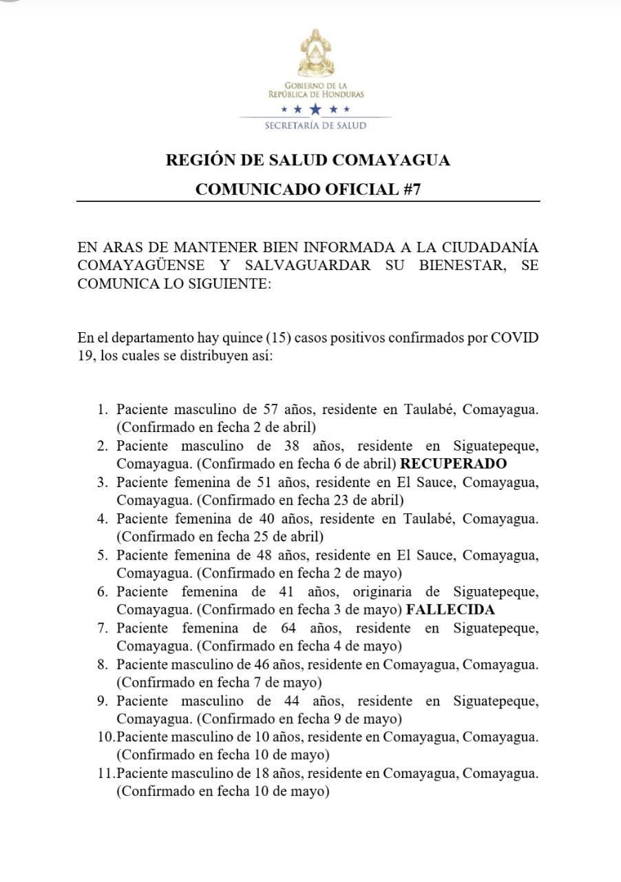 2 niños contagiados con coronavirus en Comayagua