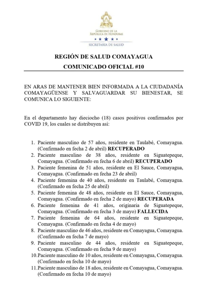 Región Salud de Comayagua informa sobre dos casos de COVID-19 en el departamento de Comayagua