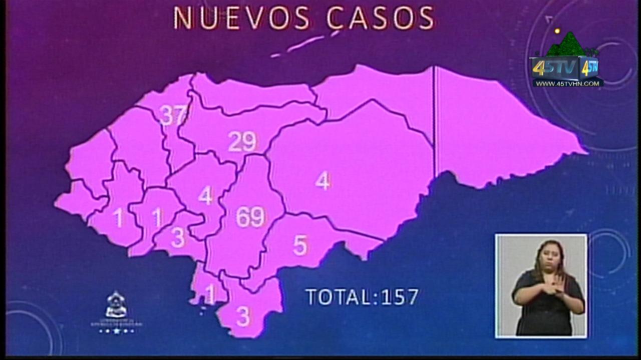 SINAGER oficializa dos casos más de coronavirus en Siguatepeque