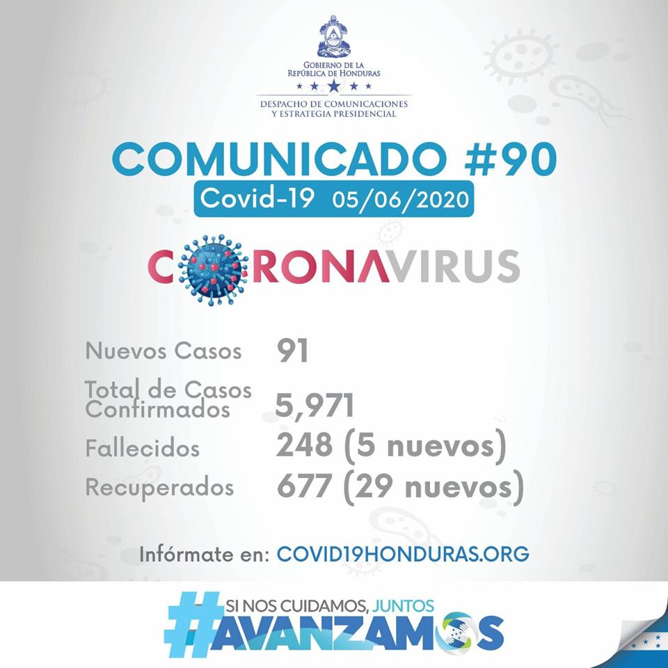 SINAGER y la Región de Salud Comayagua oficializan un nuevo caso de covid-19 en Siguatepeque