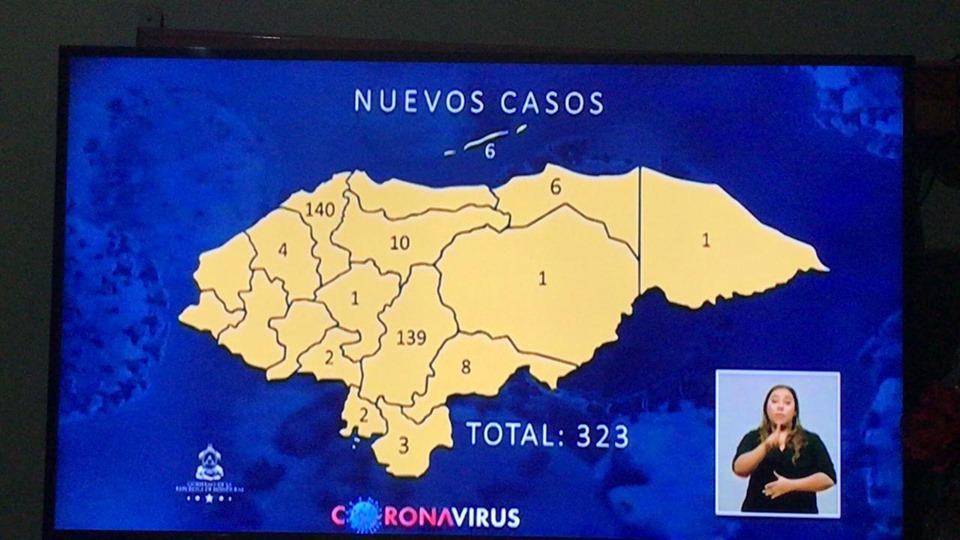 Se reporta el primer caso de COVID-19 en Gracias a Dios. Honduras alcanza 8,455 casos