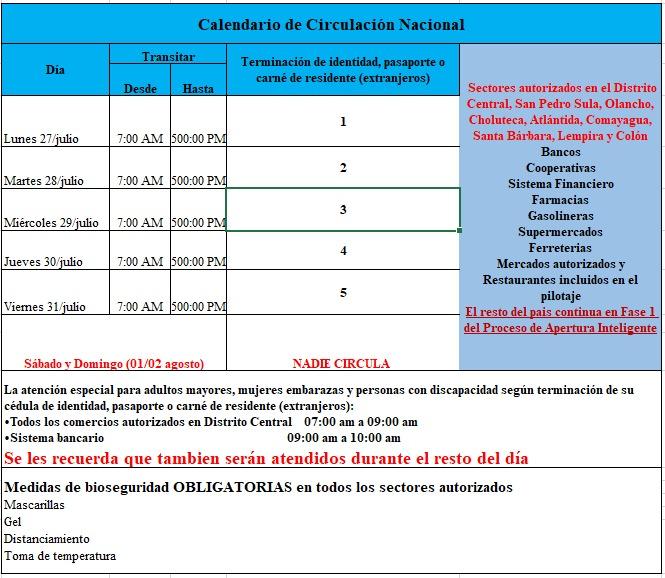 Hasta el 02 de agosto continuará el toque de queda absoluto en Honduras