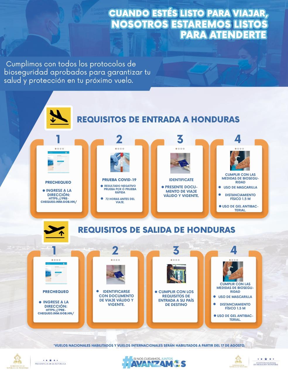 Mañana lunes 17 de agosto se activa el transporte aéreo internacional en Honduras