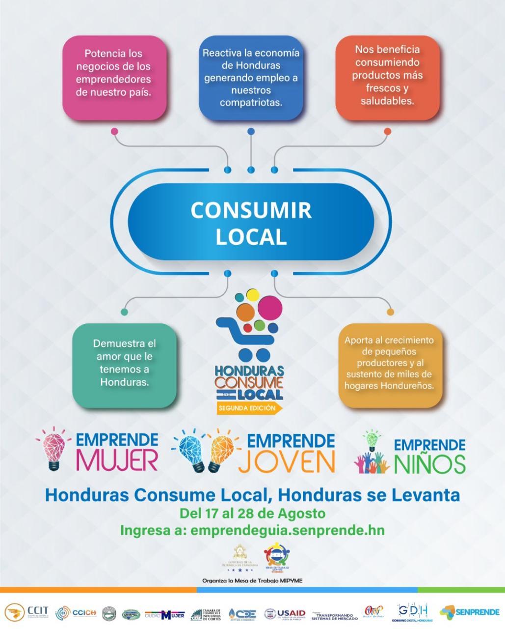 Feria Virtual ¨Honduras Consume Local¨ ayudará a reactivar la economía en el país impactada por la COVID-19