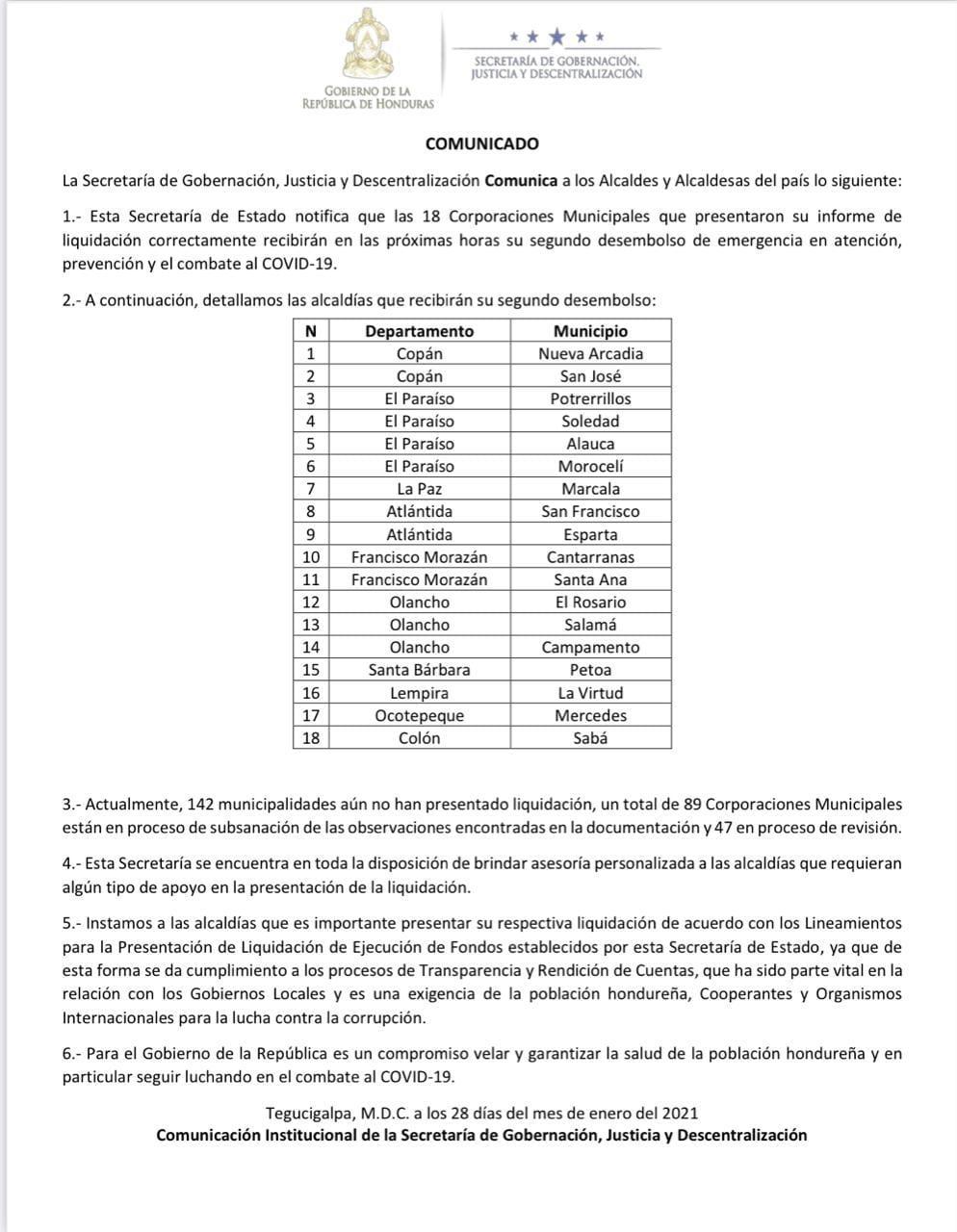 16 Alcaldías liquidan de manera exitosa los fondos del programa Fuerza Honduras