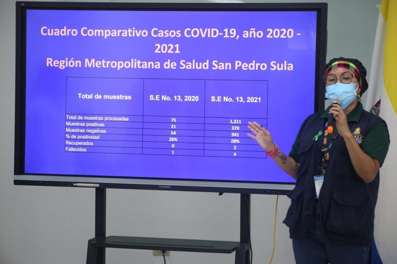A través de la Secretaría de Salud: Gobierno aumentará personal y logística en hospitales para contener la covid-19